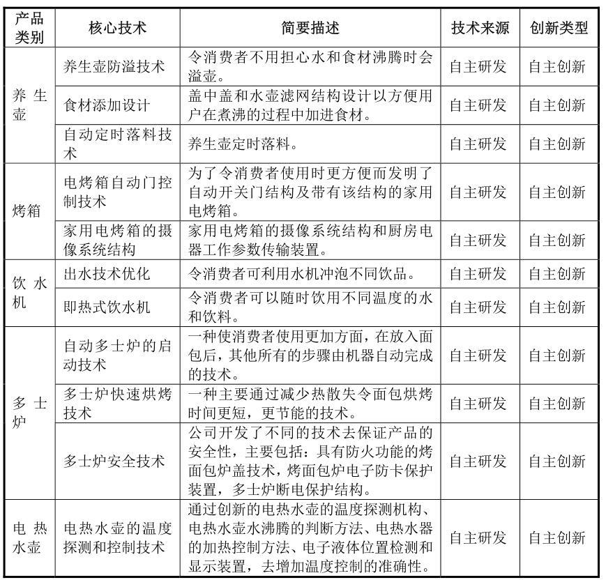 北鼎晶辉IPO:主力产品毛利高出行业龙头三倍,价格连年上涨