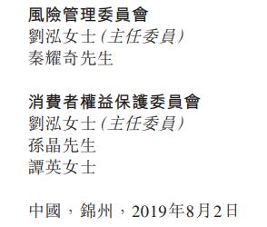 图片来源:锦州银行官网