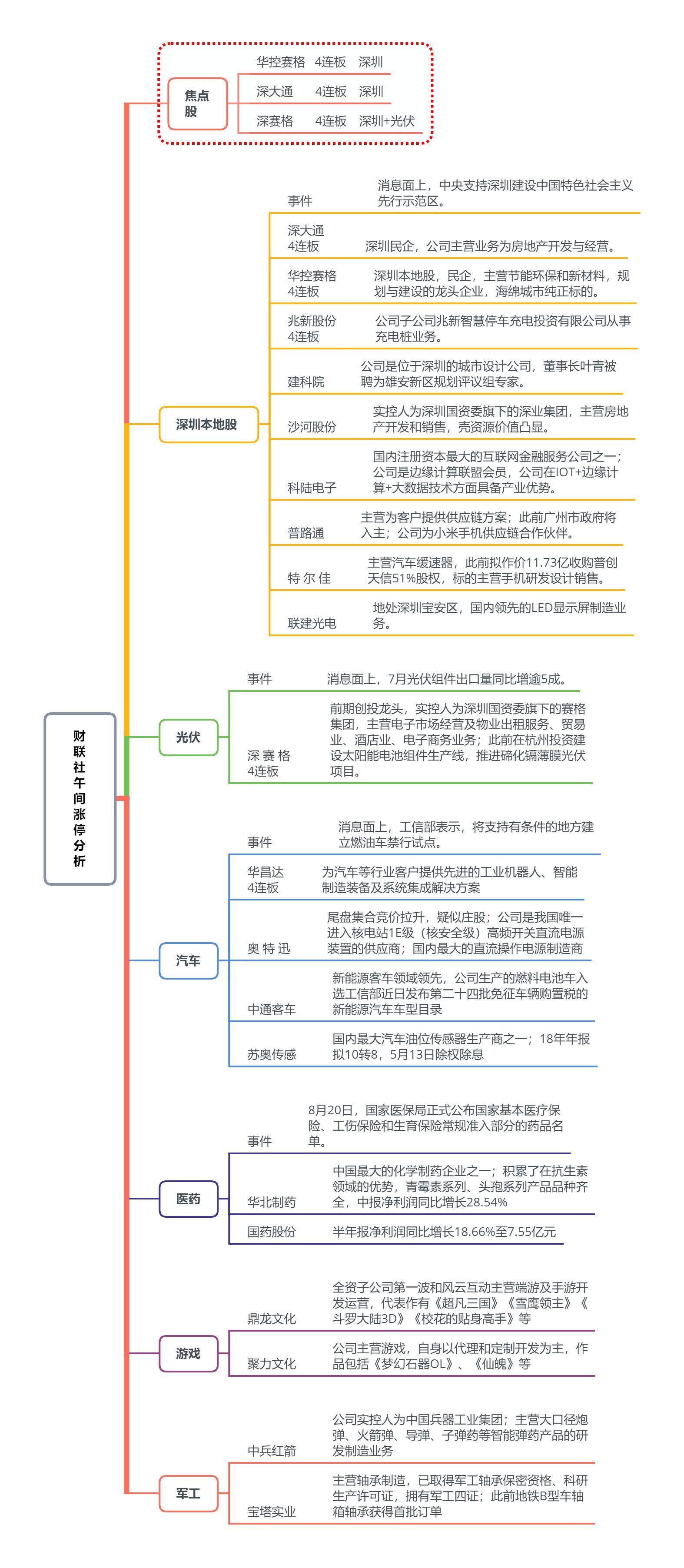 【财联社午报】指数维持窄幅震荡 军工股人气高涨