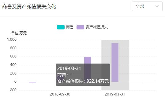 【红岸快报】亿晶光电不断买理财背后: 竞争力下降业绩陷入亏损