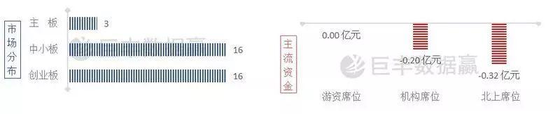 """百强席位操盘手法解密:""""成泉系""""上榜 是否值得买?"""