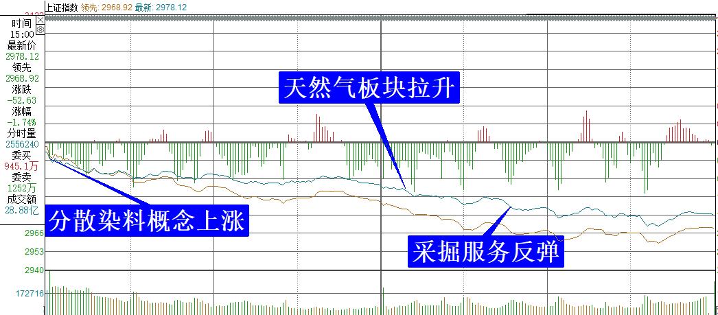 股票配资如何风控_复盘9张图丨A股流动性将趋于好转,机构建议