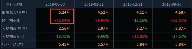 ST中天被立案调查!股价超15万手卖单封一字跌停,违规担保+业绩变脸,5.2万投资者深陷其中