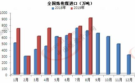 格林大华:环保限产减少焦钢产量 尝试做多焦化利润