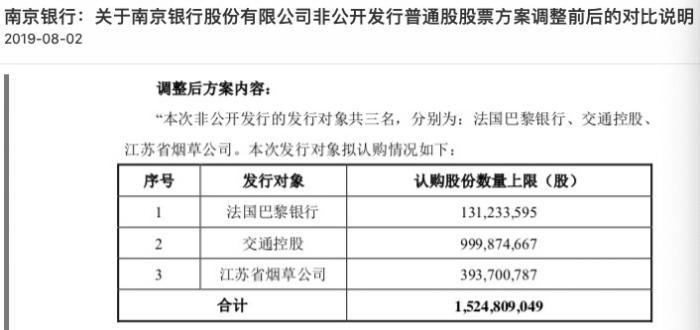 南京银行百亿定增动态:江苏银保监局同意后,证监会发出反馈意见