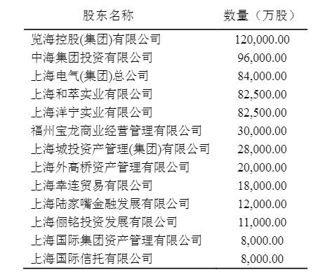 上海人寿3季度保险收入31.35亿元 增长152.65%