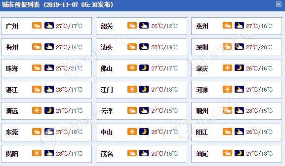 广东大部森林火险红色预警中 台风掀风浪海面阵风9级