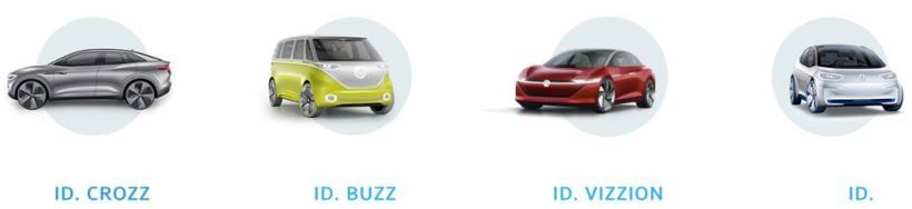 电动汽车时代,大众才是真正的主导力量