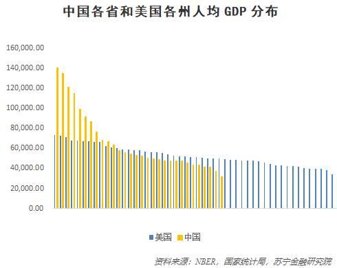 这背后,是中国特有的户籍制度和大城市的人口控制限制了人口流动。