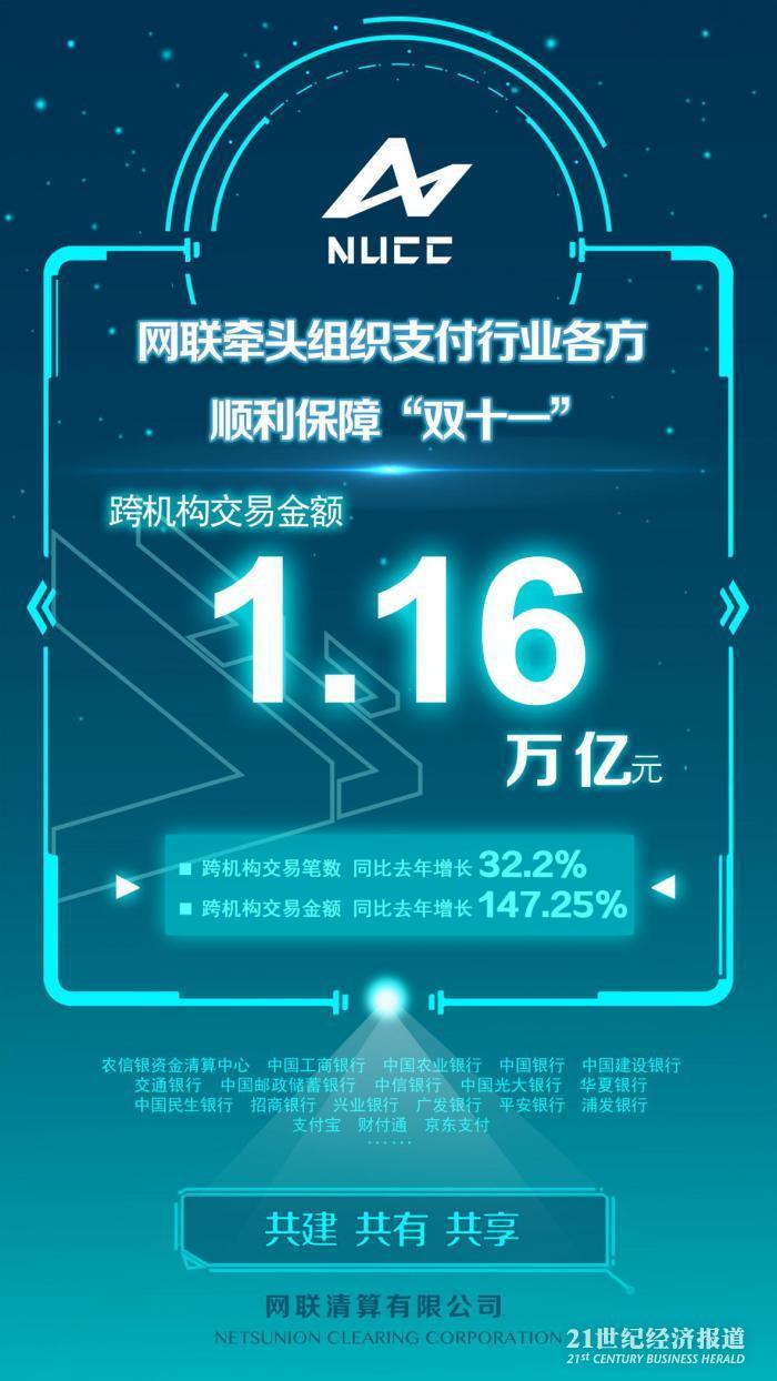 央行首次發布雙十一數據:人均花1000塊