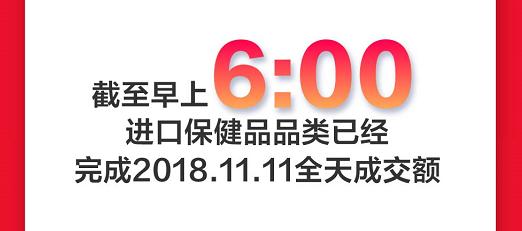 京东健康11.11捷报频传!当天进口保健品6小时赶超去年全天成交额