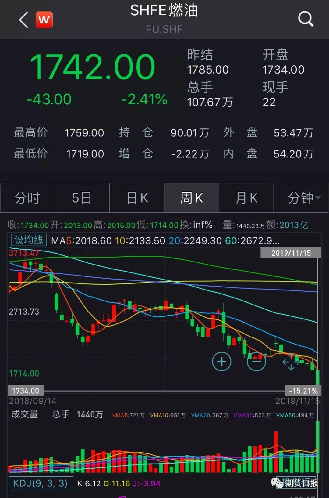 http://www.jienengcc.cn/nenyuanxinwen/156040.html