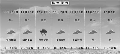 """强冷空气""""派送""""中 阴冷将成本周天气主基调"""