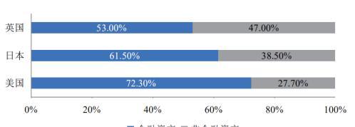 滨海金控《2020财富管理白皮书》:国内证券投资困兽之斗,何处觅口