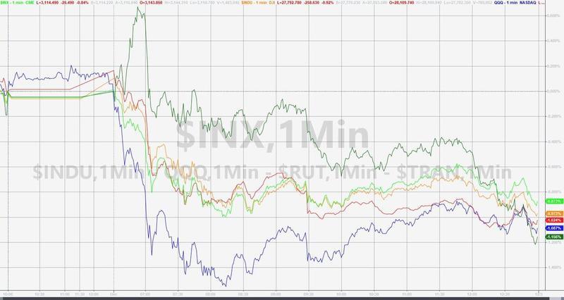 美国股市收跌,受疲弱经济数据和贸易担忧拖累