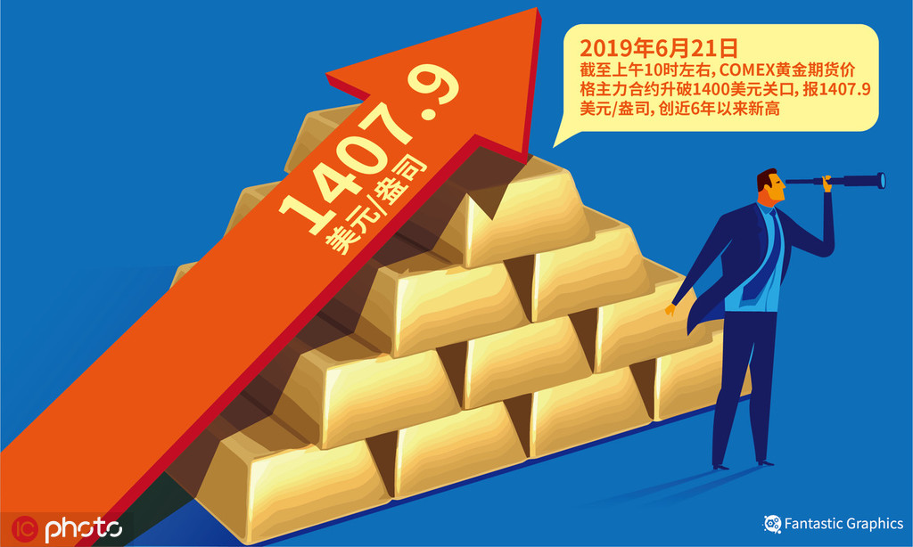 【异动股】贵金属板块下挫,恒邦股份(002237-CN)跌2.73%