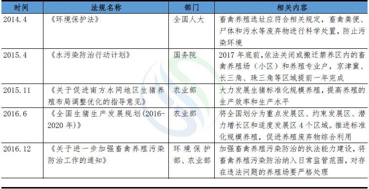 http://www.hjw123.com/huanjingyaowen/59388.html