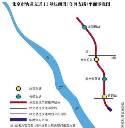 地铁冬奥支线预计2021年底通车
