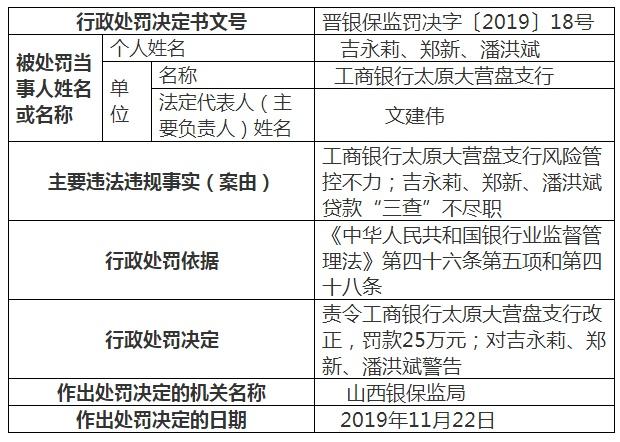 银行保险乱象不断:江西银保监局