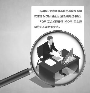 公募MOM迅速推进 基金经理任职要求明确