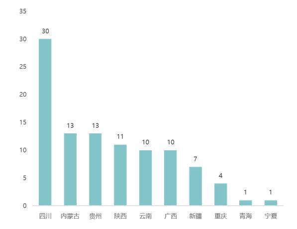 四川2017gdp_70年间四川经济总量变化:GDP从20亿元到4万亿元