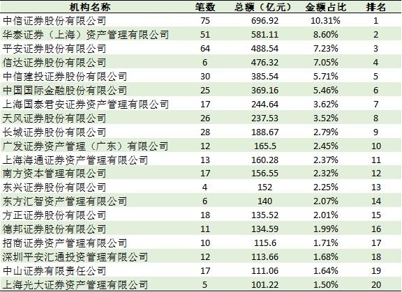 2019乳胶漆排行_2019申博官网