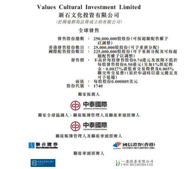 IPO简报 | 电视剧版权大佬新石文化(01740)预计1月16日上市