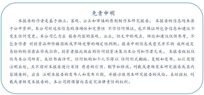上海股票配資,原油配資