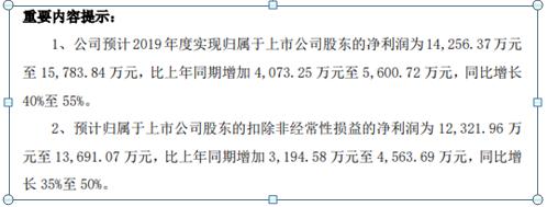 龙之谷赚钱:我乐家居2019年净利1.43亿至1.58亿直营零售业务较快增长