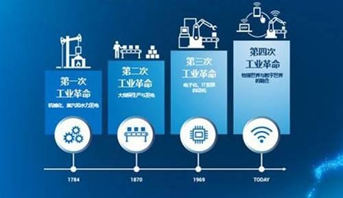 从人均GDP中,我看到了中国的未来