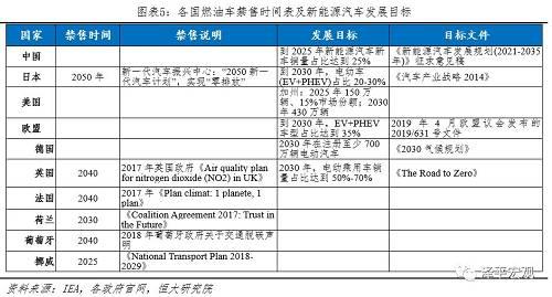 2.2 中国:补贴加速退坡,双积分接力构建长效驱动机制