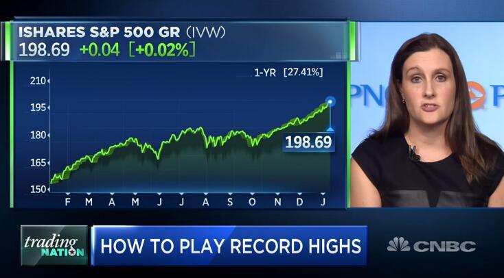 美股不断刷新历史高位,目前分析师并不建议获利了结