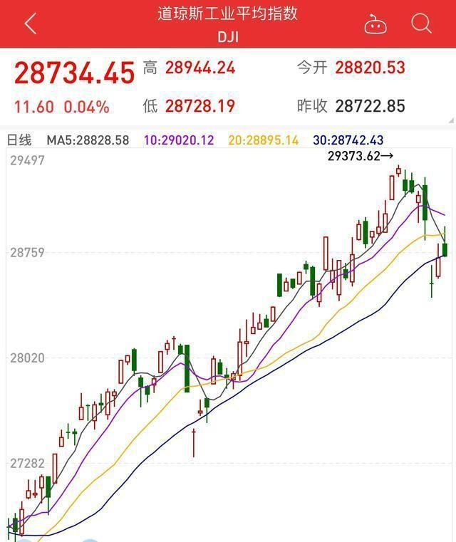港股新年大跌 全球经历黑色星期一 A股未开盘 但走势越来越明显!