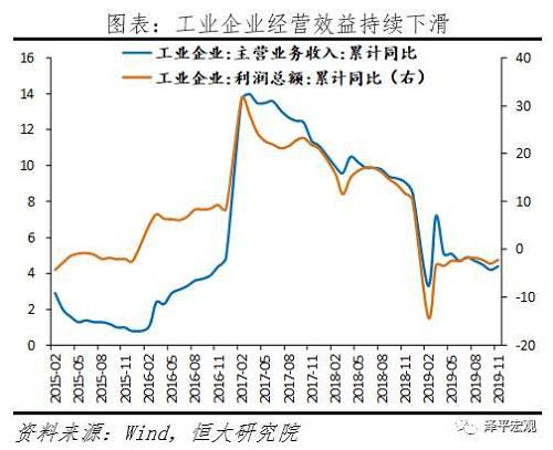 1.4 对资本市场的影响:短期利好债市,利空股市,但中期仍取决于经济基本面和趋势