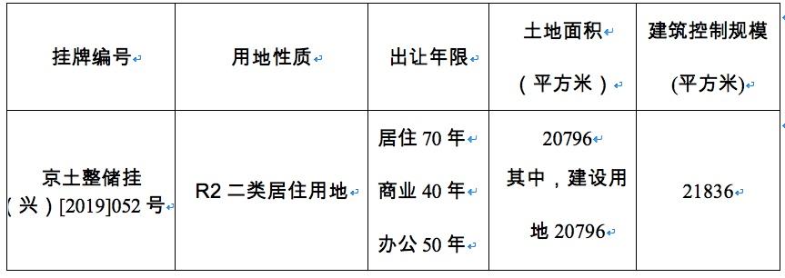 鼠年首拍:勇敢者的游戏 沛县招聘网