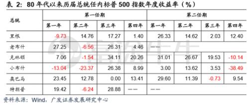 富途证券:疫情之下,该如何把握港、美股投资方向?