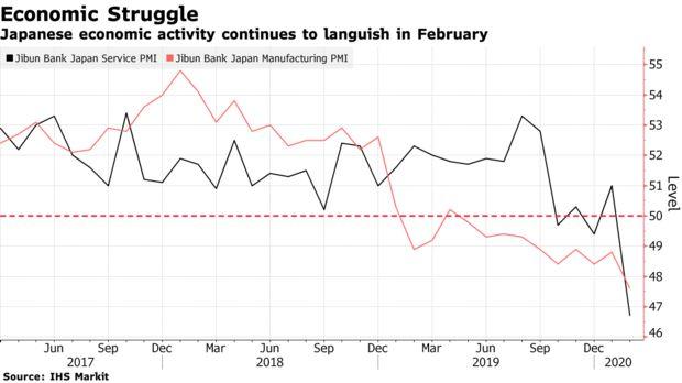 亚洲主要经济体已经感受到了疫情的寒意