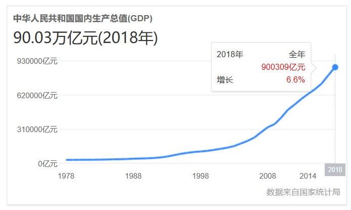 gdp缩写_上半年GDP十强城市名单出炉?到底谁才是黑马?