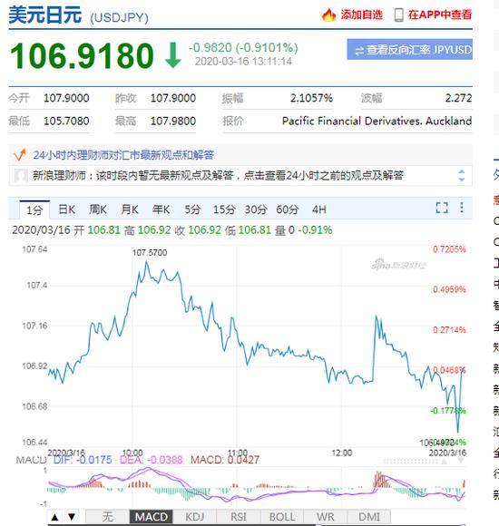 日本央行维持基准利率在-0.1%不变 将采取额外宽松措施