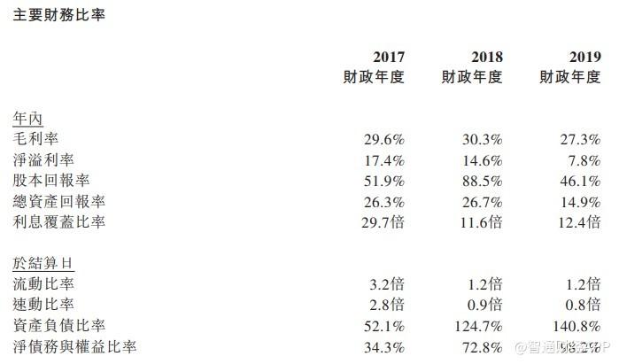 新股前瞻︱华润医药(03320)加持,改变不了满贯集团净利下跌46%的事实