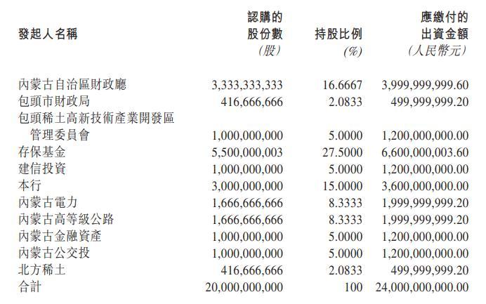 新包商银行股东正式签约持股披露:地方AMC、A股上市公司参与
