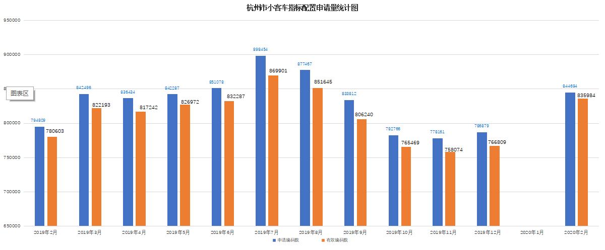 浙江出台促经济增长意见 鼓励杭州放宽汽车限购