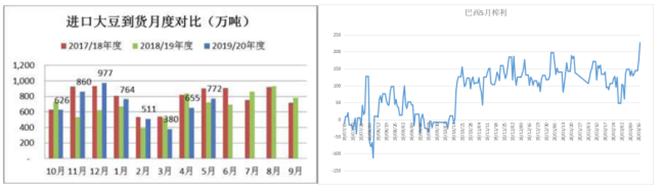 长河观察:3月26日物流担忧与需求预期
