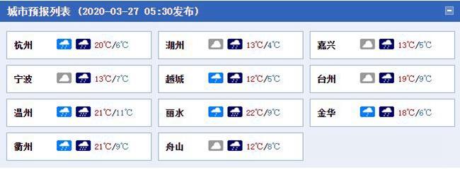 冷空气强势!今天浙江局部有暴雨并伴8至10级雷雨大风