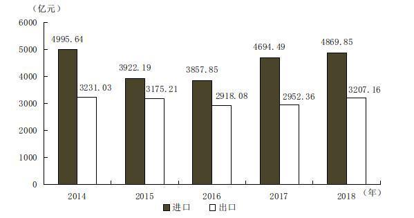 广州历年gdp_跑赢GDP增速!去年广州居民人均可支配收入增长8.5%