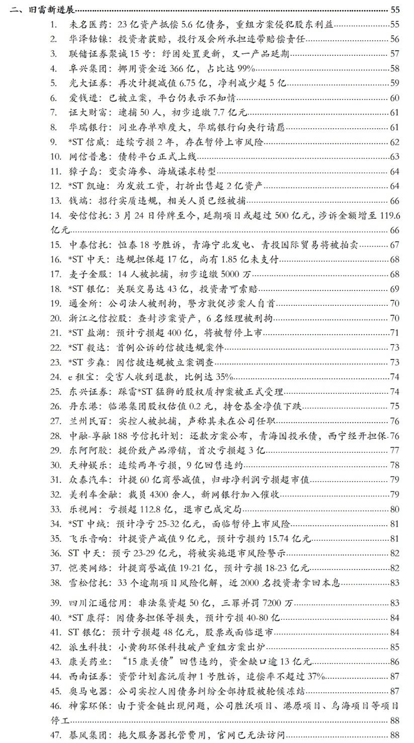财富黑名单:2020年1-3月爆雷违约机构及产品全解析