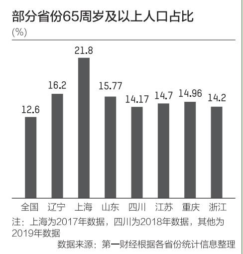 成都市人口_重庆身为直辖市,总人口超3000万,为何房价却比成都要便宜?