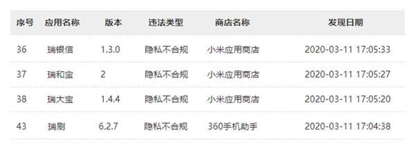 (文章来源:中国基金报)