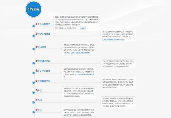 """国内首个""""区块链+招投标""""平台在深圳上线"""