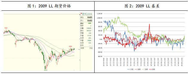 聚乙烯月度报告:6月进口较多 PE预计有所走弱